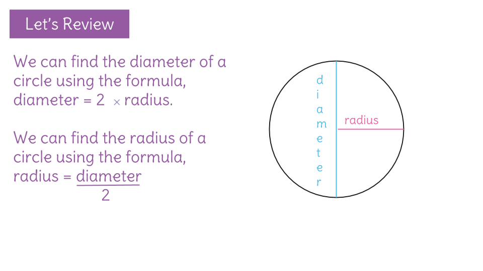 Find The Circumference Of A Circle By Using A Formula Learnzillion