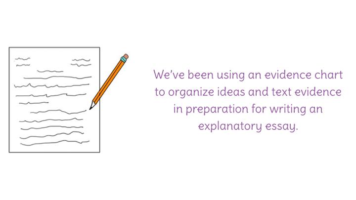 clarity in essay writing