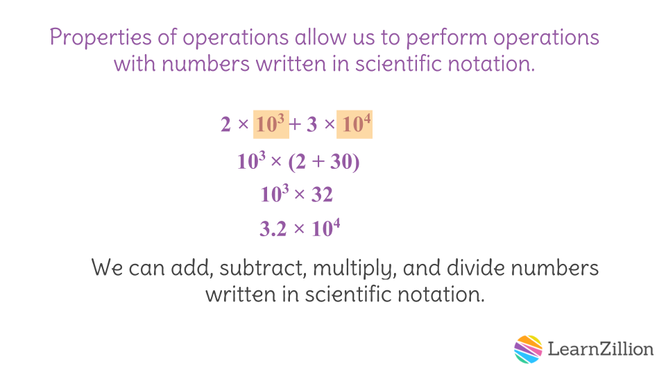 7 Understand How To Perform Operations With Numbers Written In