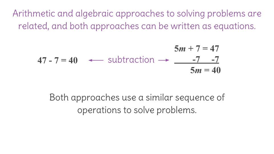11. Understand the relationship between algebraic and arithmetic ...