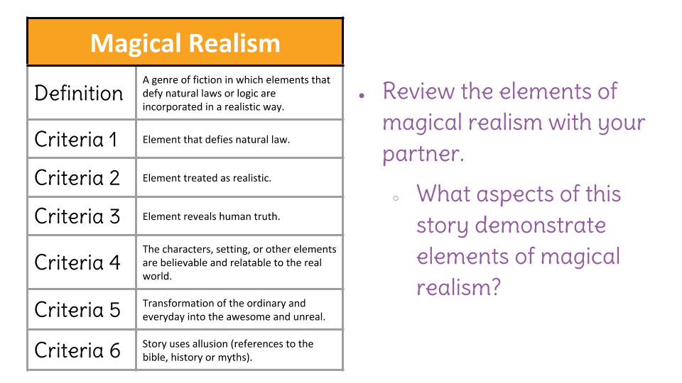 lesson identify elements of magical realism in the  lesson 17 identify elements of magical realism in the metamorphosis section iii learnzillion